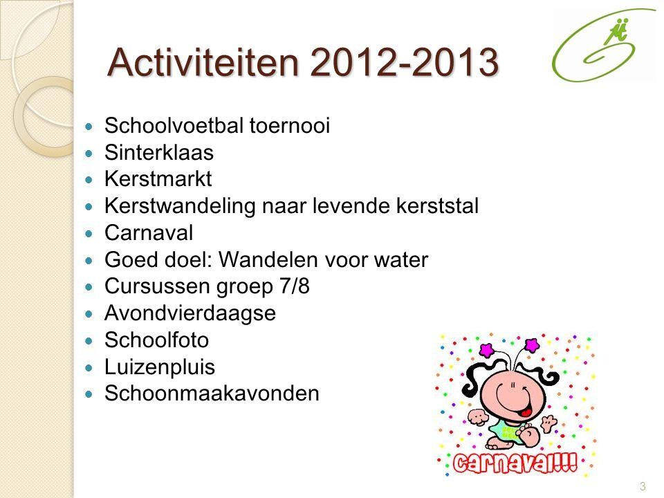 3 Activiteiten 2012-2013 Schoolvoetbal toernooi Sinterklaas Kerstmarkt Kerstwandeling naar levende kerststal Carnaval Goed doel: Wandelen voor water C