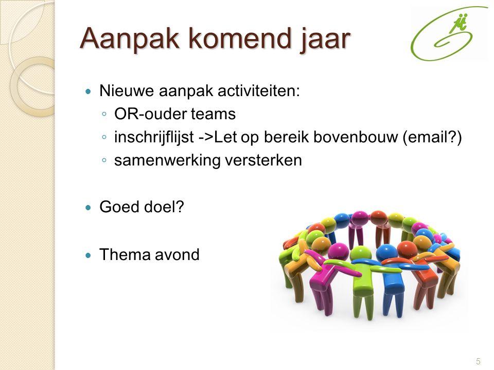 5 Aanpak komend jaar Nieuwe aanpak activiteiten: ◦ OR-ouder teams ◦ inschrijflijst ->Let op bereik bovenbouw (email ) ◦ samenwerking versterken Goed doel.