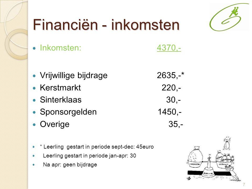 7 Financiën - inkomsten Inkomsten:4370,- Vrijwillige bijdrage2635,-* Kerstmarkt 220,- Sinterklaas 30,- Sponsorgelden 1450,- Overige 35,- * Leerling ge