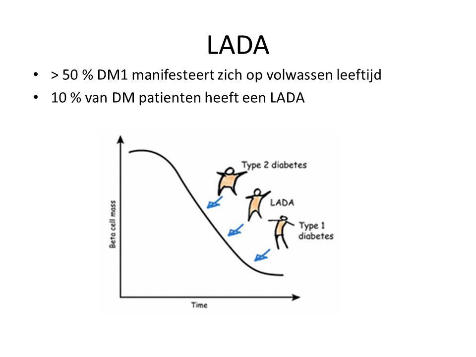 LADA Langzaam verlopend T-cel gemedieerd proces van ß-cel destructie Periode ß-cel destructie variëert van maanden tot > 15 jaar Bij > 80% auto-antistoffen tegen ß-cellen Bekendste: antistoffen tegen eilandjes van Langerhans (islet cel antibodies: ICA), ant GAD (glutamaat decarboxylase )