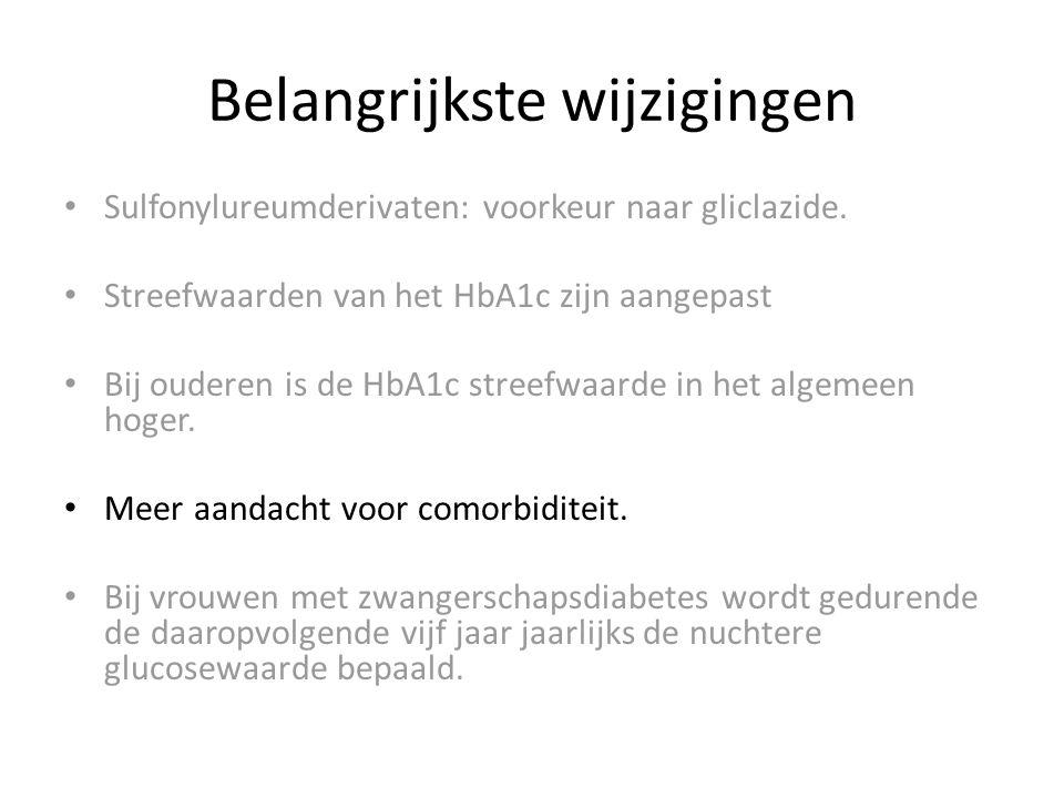 Belangrijkste wijzigingen Sulfonylureumderivaten: voorkeur naar gliclazide. Streefwaarden van het HbA1c zijn aangepast Bij ouderen is de HbA1c streefw