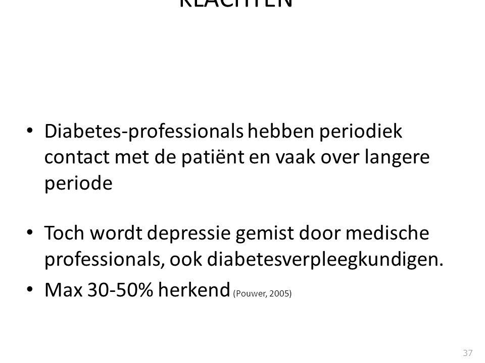 Diabetes-professionals hebben periodiek contact met de patiënt en vaak over langere periode Toch wordt depressie gemist door medische professionals, o