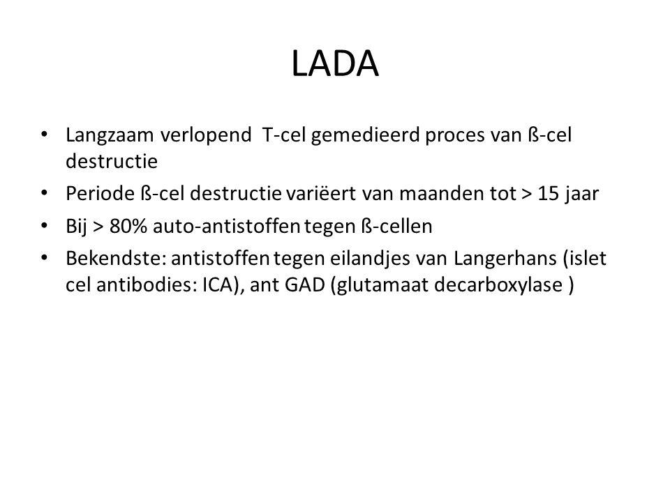 LADA Langzaam verlopend T-cel gemedieerd proces van ß-cel destructie Periode ß-cel destructie variëert van maanden tot > 15 jaar Bij > 80% auto-antist