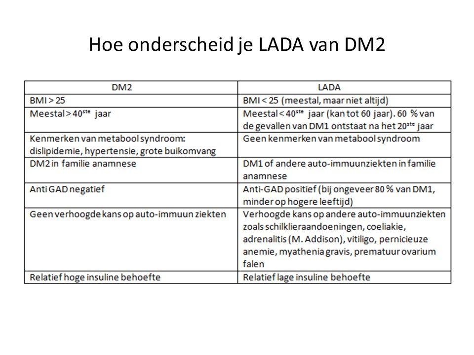 Mogelijke handelwijze bij twijfel over diagnose Inventariseer de kenmerken zoals genoemd in de tabel Verwijs bij twijfel over diagnose naar de tweedelijn Alternatief: vraag anti-GAD bepaling aan eventueel in combinatie met IA2 antistoffen en TSH Verwijs bij positieve anti-GAD en afwijkend TSH naar de tweedelijn Bij LADA en insulinebehoefte: behandel als DM1, bereken insuline gevoeligheid (meest hoog) en insuline koolhydraat ratio, verwijs naar dietist Verwijs bij hoog HbA1c en/of frequente hypo's alsnog naar de tweedelijn Wees bedacht op het voorkomen van andere auto-immuunziekten