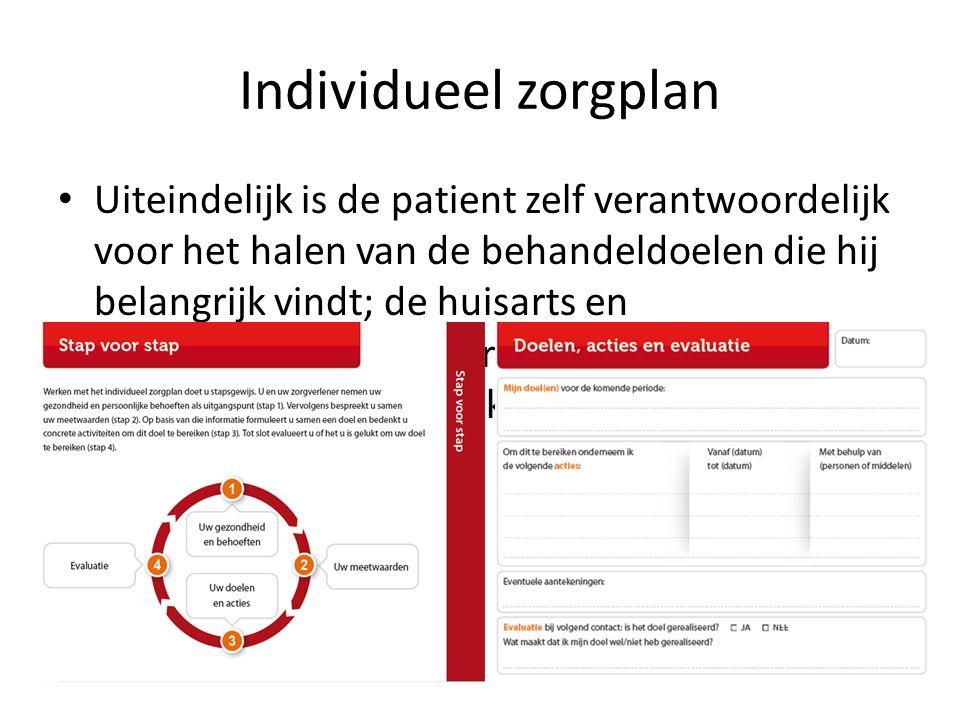 Individueel zorgplan Uiteindelijk is de patient zelf verantwoordelijk voor het halen van de behandeldoelen die hij belangrijk vindt; de huisarts en pr