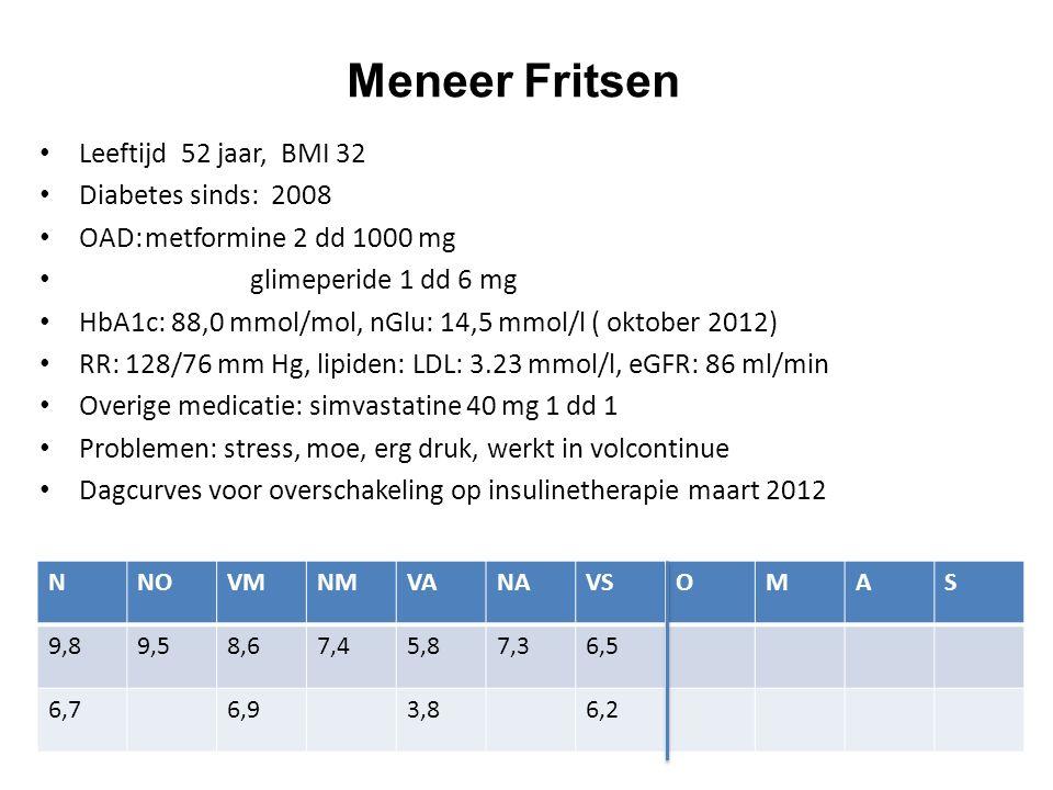 Meneer Fritsen Leeftijd 52 jaar, BMI 32 Diabetes sinds: 2008 OAD:metformine 2 dd 1000 mg glimeperide 1 dd 6 mg HbA1c: 88,0 mmol/mol, nGlu: 14,5 mmol/l