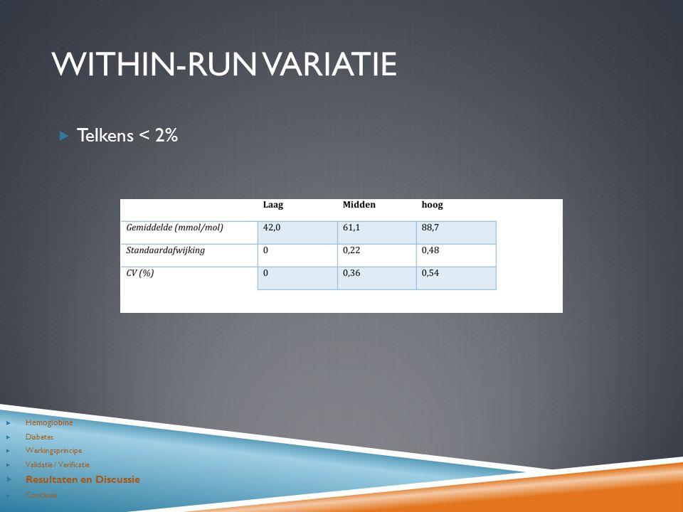 WITHIN-RUN VARIATIE  Telkens < 2%  Hemoglobine  Diabetes  Werkingsprincipe  Validatie / Verificatie  Resultaten en Discussie  Conclusie