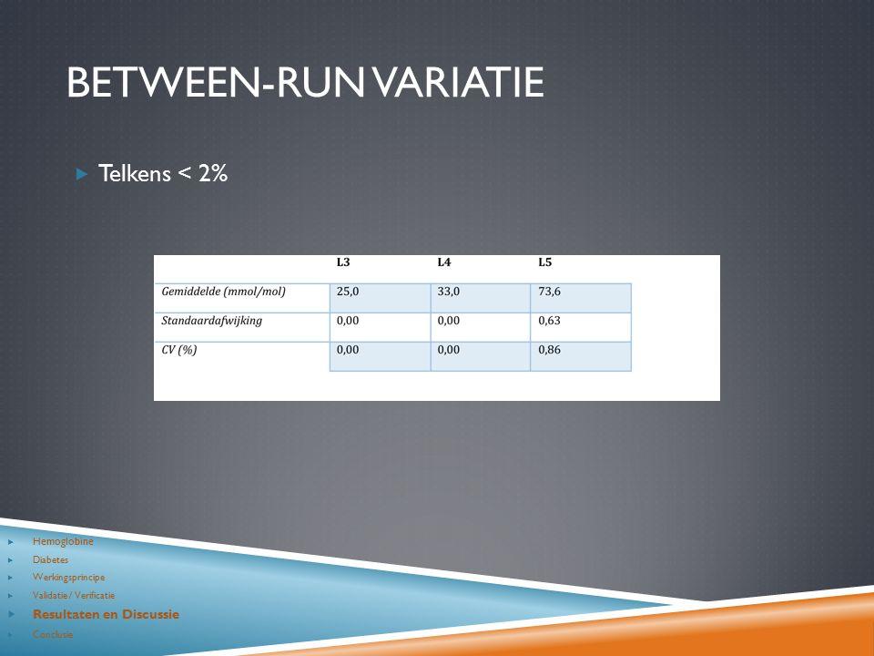 BETWEEN-RUN VARIATIE  Telkens < 2%  Hemoglobine  Diabetes  Werkingsprincipe  Validatie / Verificatie  Resultaten en Discussie  Conclusie