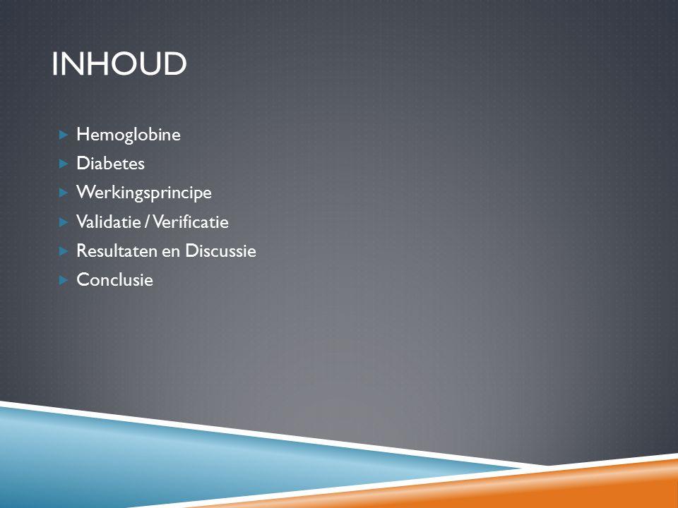 INHOUD  Hemoglobine  Diabetes  Werkingsprincipe  Validatie / Verificatie  Resultaten en Discussie  Conclusie