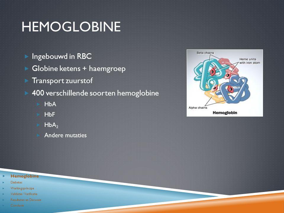 HEMOGLOBINE  Ingebouwd in RBC  Globine ketens + haemgroep  Transport zuurstof  400 verschillende soorten hemoglobine  HbA  HbF  HbA 2  Andere mutaties  Hemoglobine  Diabetes  Werkingsprincipe  Validatie / Verificatie  Resultaten en Discussie  Conclusie