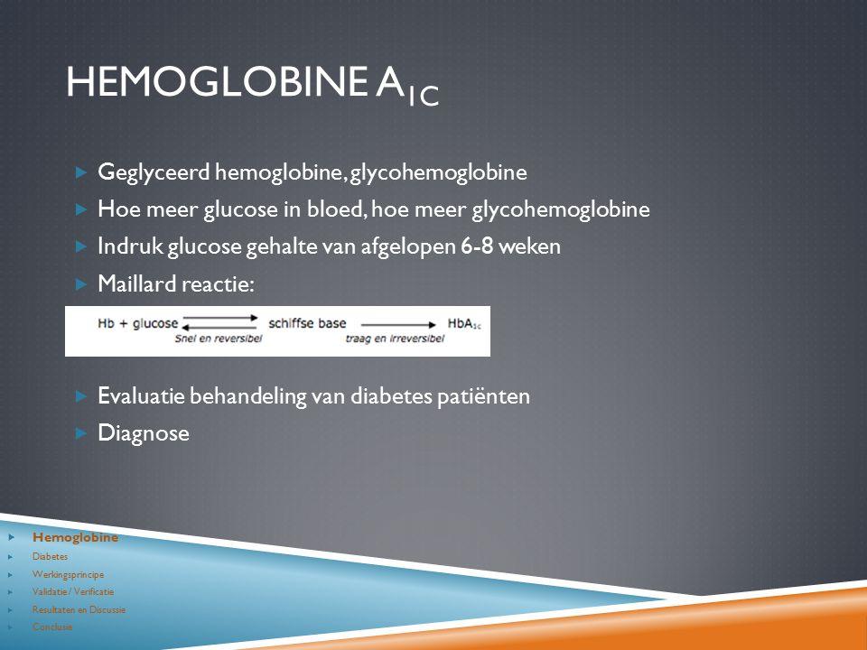 DIABETES  Glucose opgenomen uit voeding => energie bron  Insuline  Glucose van bloed naar weefsels  Hormoon geproduceerd door eilandjes van Langerhans  Vrijstelling afhankelijk van glucosespiegel bloed  Diabetes door absoluut of relatief te kort aan insuline  3 types  Type 1: IADM  Type 2 NIADM  Zwangerschapsdiabetes  diagnose: nuchtere bloedglucose ≥ 126 mg/dl ad random bloedglucose > 200 mg/dl HbA1c > 48 mmol/mol ( 6,5%)  Hemoglobine  Diabetes  Werkingsprincipe  Validatie / Verificatie  Resultaten en Discussie  Conclusie
