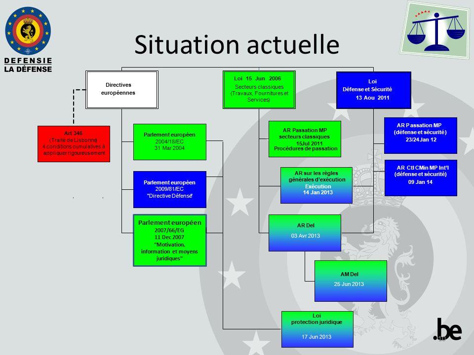 Situation actuelle 10 Parlement européen 2007/66/EG 11 Dec 2007 Motivation, information et moyens juridiques