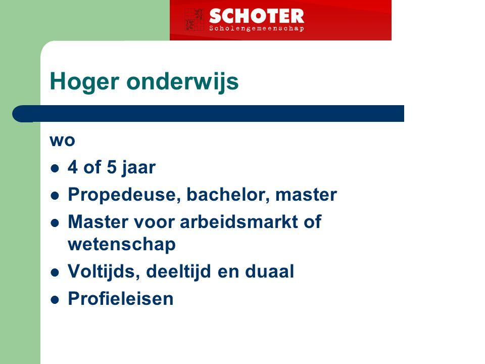 Hoger onderwijs wo 4 of 5 jaar Propedeuse, bachelor, master Master voor arbeidsmarkt of wetenschap Voltijds, deeltijd en duaal Profieleisen