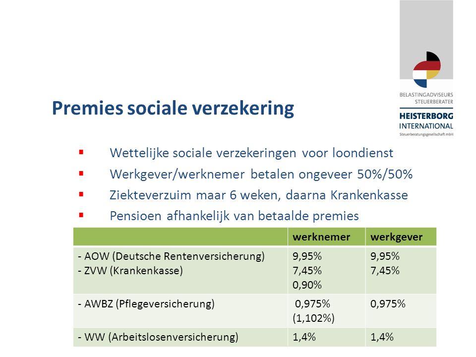 Premies sociale verzekering  Wettelijke sociale verzekeringen voor loondienst  Werkgever/werknemer betalen ongeveer 50%/50%  Ziekteverzuim maar 6 weken, daarna Krankenkasse  Pensioen afhankelijk van betaalde premies werknemerwerkgever - AOW (Deutsche Rentenversicherung) - ZVW (Krankenkasse) 9,95% 7,45% 0,90% 9,95% 7,45% - AWBZ (Pflegeversicherung) 0,975% (1,102%) 0,975% - WW (Arbeitslosenversicherung)1,4%