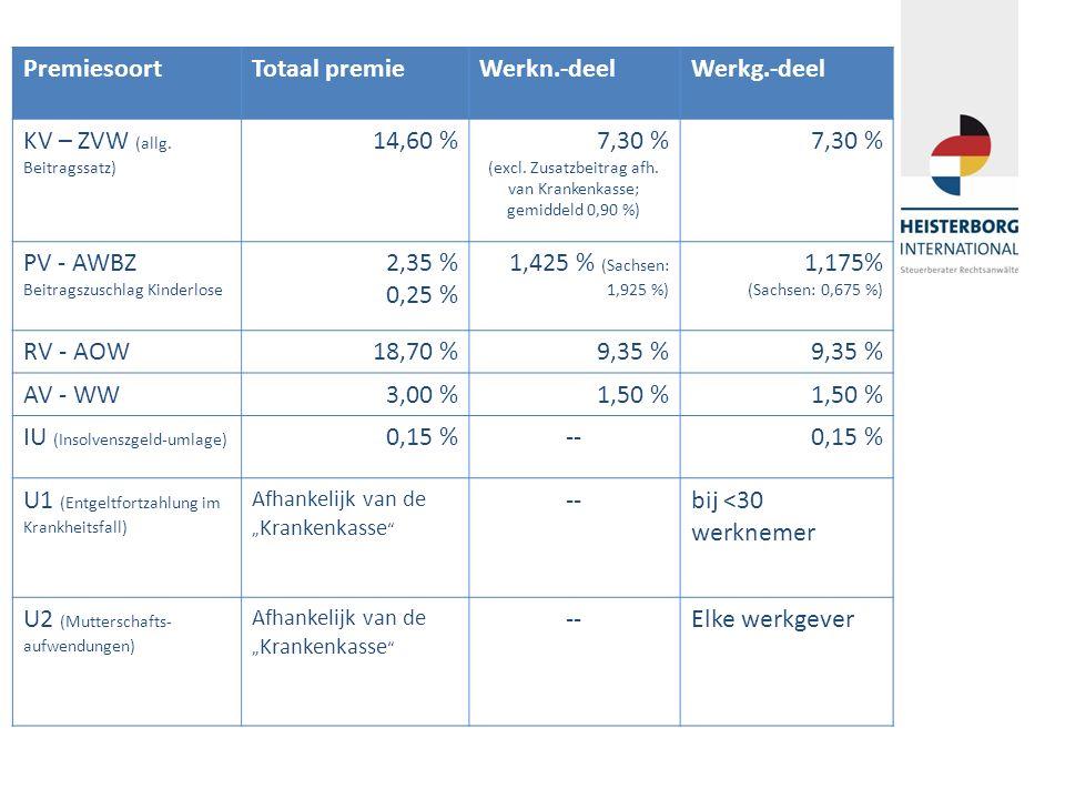PremiesoortTotaal premieWerkn.-deelWerkg.-deel KV – ZVW (allg. Beitragssatz) 14,60 %7,30 % (excl. Zusatzbeitrag afh. van Krankenkasse; gemiddeld 0,90