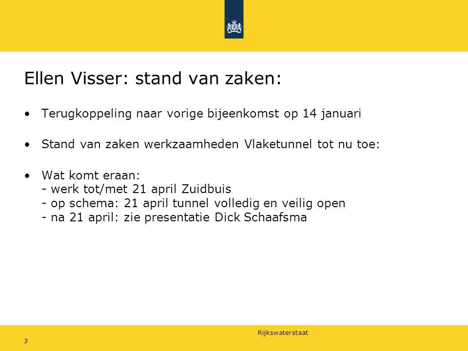 Rijkswaterstaat 24 Vragen.