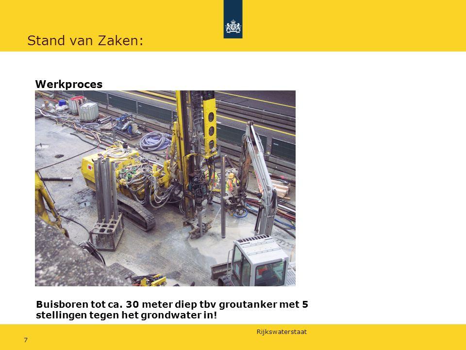 Rijkswaterstaat 8 Stand van Zaken: Werkproces Ankerstang in de buis aanbrengen (als spaghetti in een rietje )