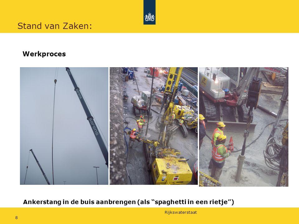 Rijkswaterstaat 9 Stand van Zaken: Werkproces Ankerplaat aanbrengen en afspannen en vervolgens beton erover
