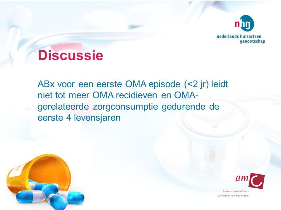 Discussie ABx voor een eerste OMA episode (<2 jr) leidt niet tot meer OMA recidieven en OMA- gerelateerde zorgconsumptie gedurende de eerste 4 levensj