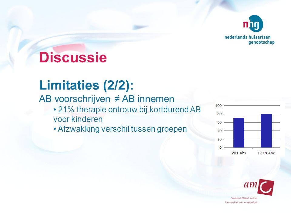 Discussie Limitaties (2/2): AB voorschrijven ≠ AB innemen 21% therapie ontrouw bij kortdurend AB voor kinderen Afzwakking verschil tussen groepen