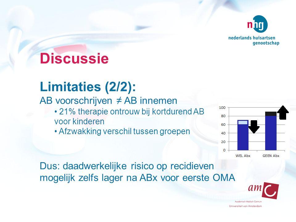 Discussie Limitaties (2/2): AB voorschrijven ≠ AB innemen 21% therapie ontrouw bij kortdurend AB voor kinderen Afzwakking verschil tussen groepen Dus: