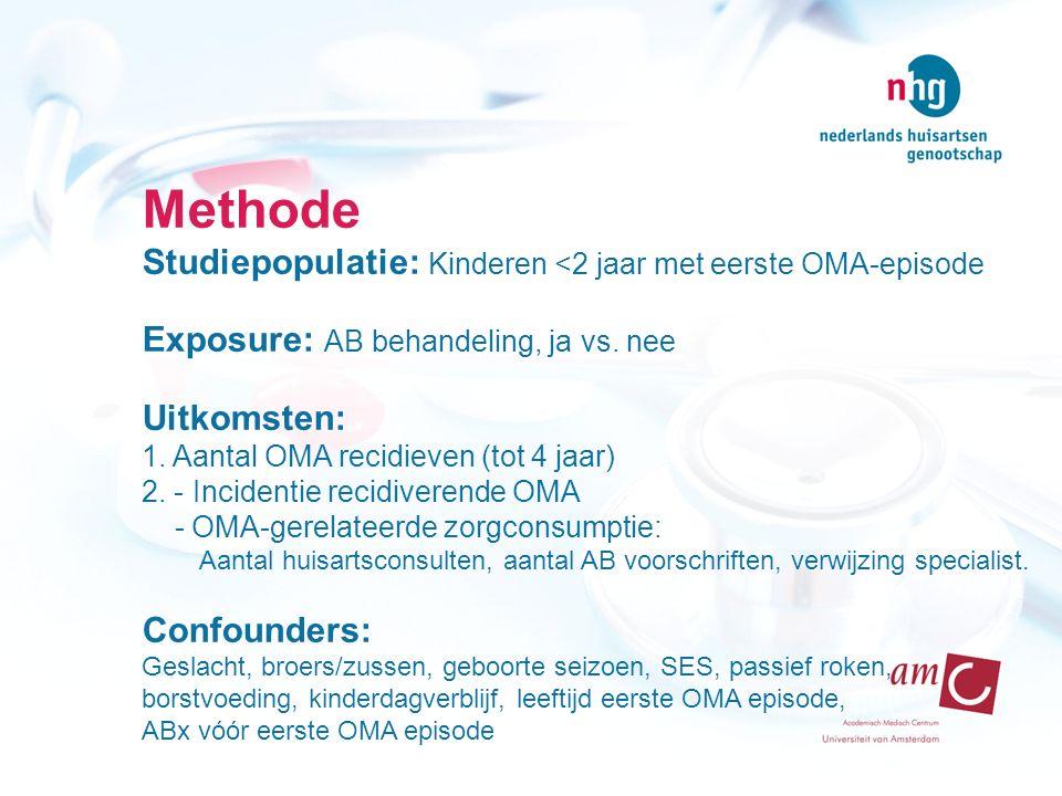 Methode Studiepopulatie: Kinderen <2 jaar met eerste OMA-episode Exposure: AB behandeling, ja vs. nee Uitkomsten: 1. Aantal OMA recidieven (tot 4 jaar
