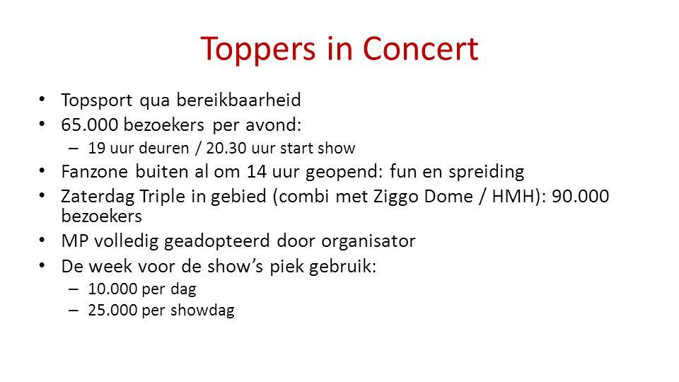 Toppers in Concert Topsport qua bereikbaarheid 65.000 bezoekers per avond: – 19 uur deuren / 20.30 uur start show Fanzone buiten al om 14 uur geopend: