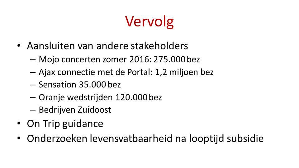 Vervolg Aansluiten van andere stakeholders – Mojo concerten zomer 2016: 275.000 bez – Ajax connectie met de Portal: 1,2 miljoen bez – Sensation 35.000