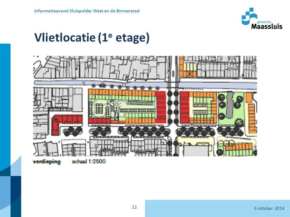 Vlietlocatie (1 e etage) 6 oktober 2014 Informatieavond Sluispolder West en de Binnenstad 12