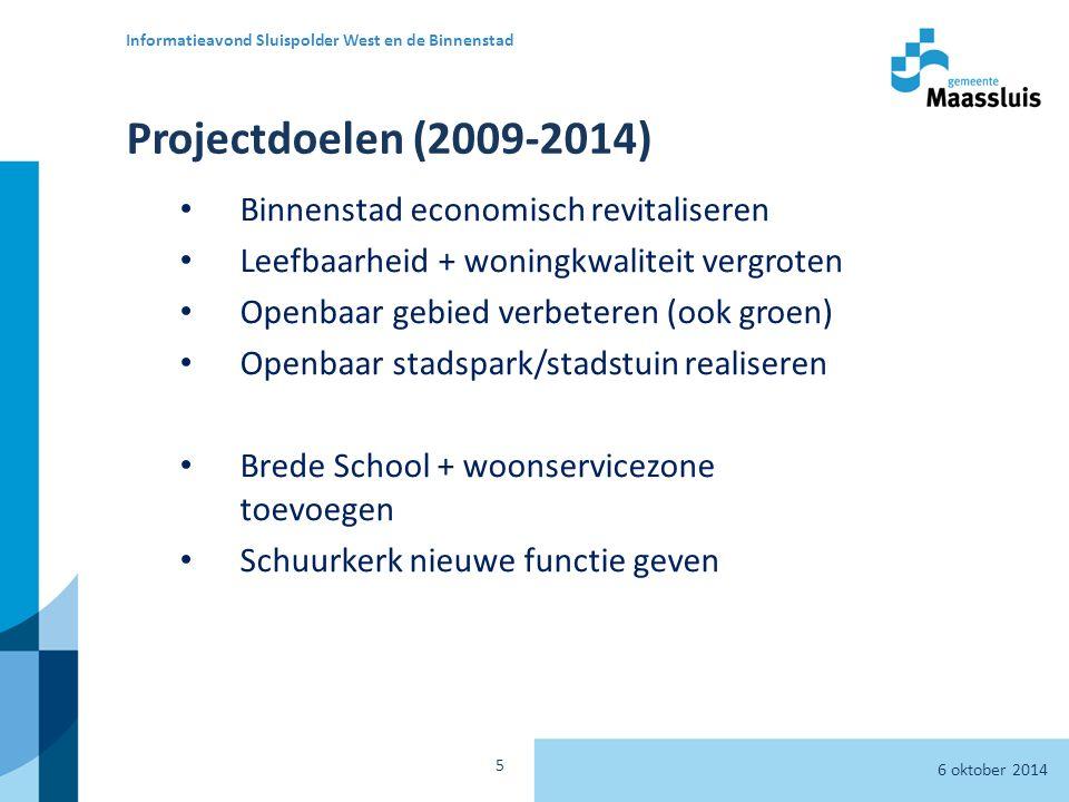 Planning Vlietlocatie Voor Vlietlocatie en weekmarkt: marktverkenning tot ca.