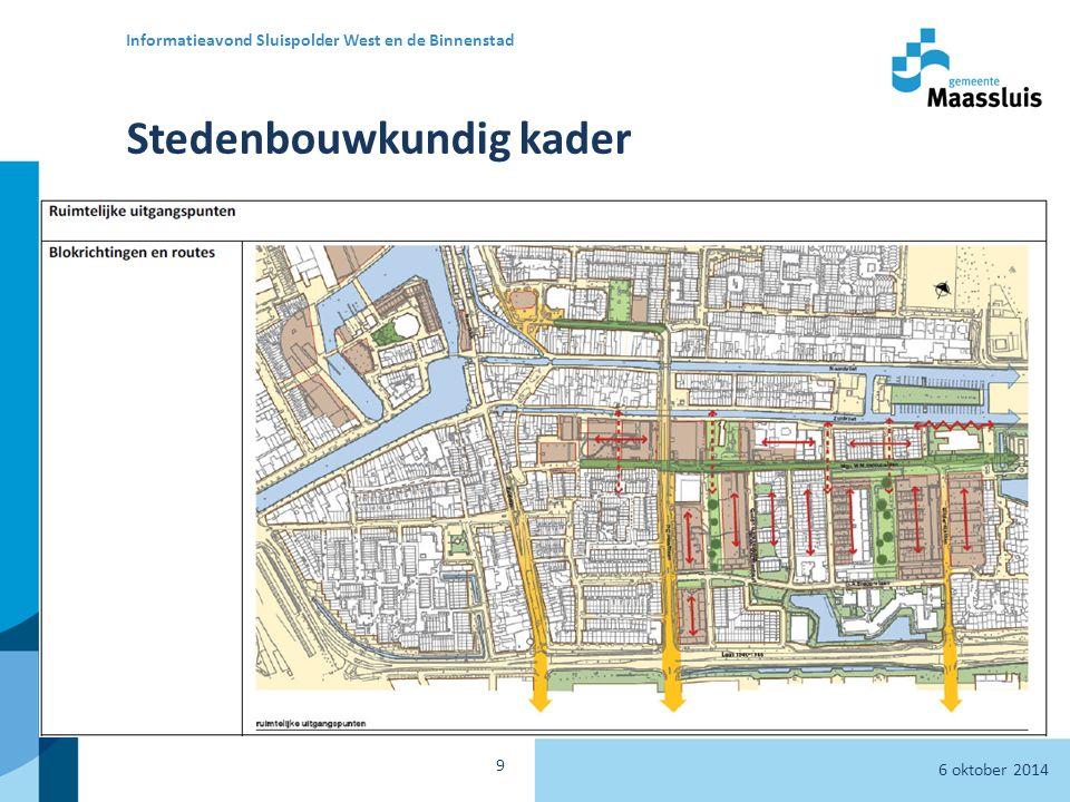 Stedenbouwkundig kader 6 oktober 2014 Informatieavond Sluispolder West en de Binnenstad 9