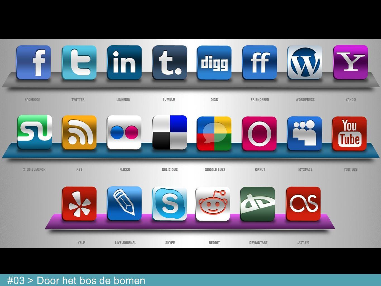 Het SM-landschap 1.Blogs 2. Microblogs: Twitter - Yammer -...