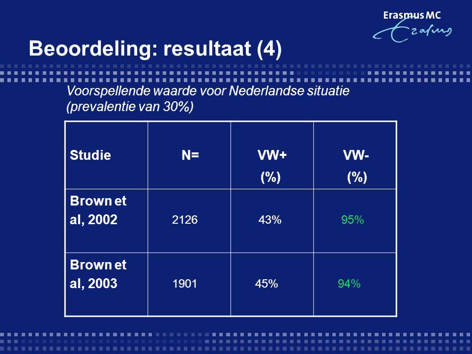 Beoordeling: resultaat (4) Studie N= VW+ (%) VW- (%) Brown et al, 2002 2126 43% 95% Brown et al, 2003 1901 45% 94% Voorspellende waarde voor Nederlandse situatie (prevalentie van 30%)