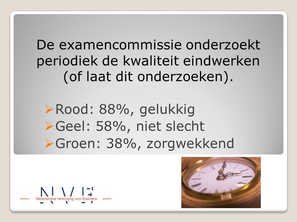 De examencommissie onderzoekt periodiek de kwaliteit eindwerken (of laat dit onderzoeken).  Rood: 88%, gelukkig  Geel: 58%, niet slecht  Groen: 38%