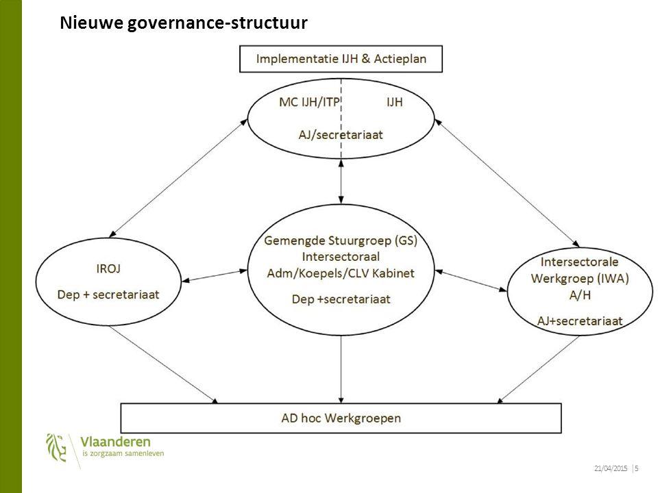 13 Nieuwe governance-structuur 21/04/2015 │ 5
