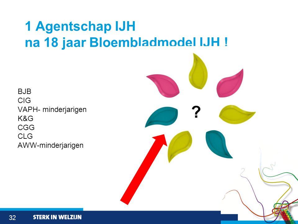 32 1 Agentschap IJH na 18 jaar Bloembladmodel IJH ! BJB CIG VAPH- minderjarigen K&G CGG CLG AWW-minderjarigen ?