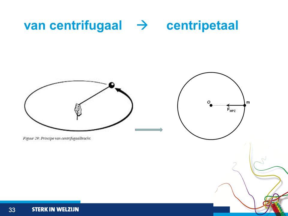 33 van centrifugaal  centripetaal
