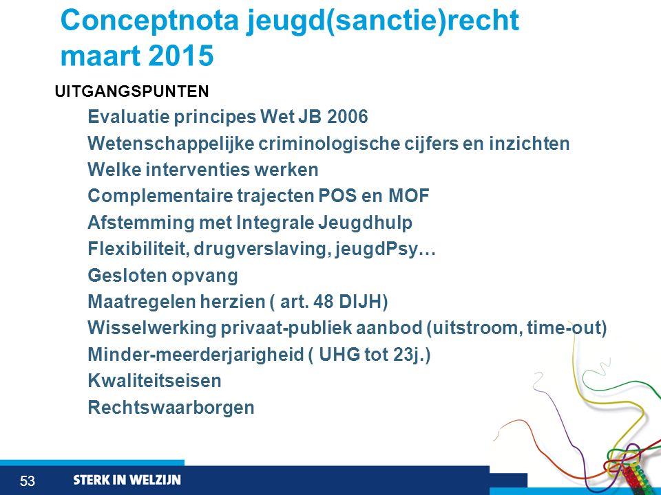 53 Conceptnota jeugd(sanctie)recht maart 2015 UITGANGSPUNTEN Evaluatie principes Wet JB 2006 Wetenschappelijke criminologische cijfers en inzichten We