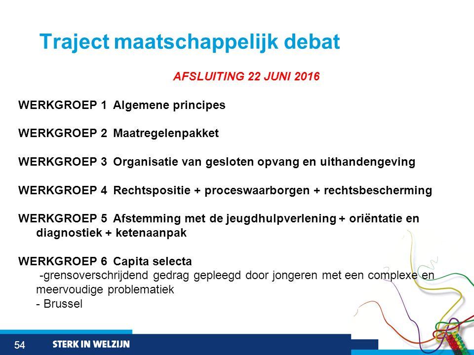 54 Traject maatschappelijk debat AFSLUITING 22 JUNI 2016 WERKGROEP 1Algemene principes WERKGROEP 2Maatregelenpakket WERKGROEP 3Organisatie van geslote