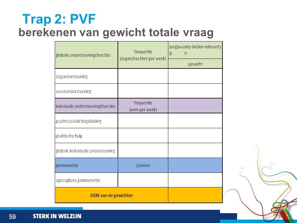 59 berekenen van gewicht totale vraag Trap 2: PVF