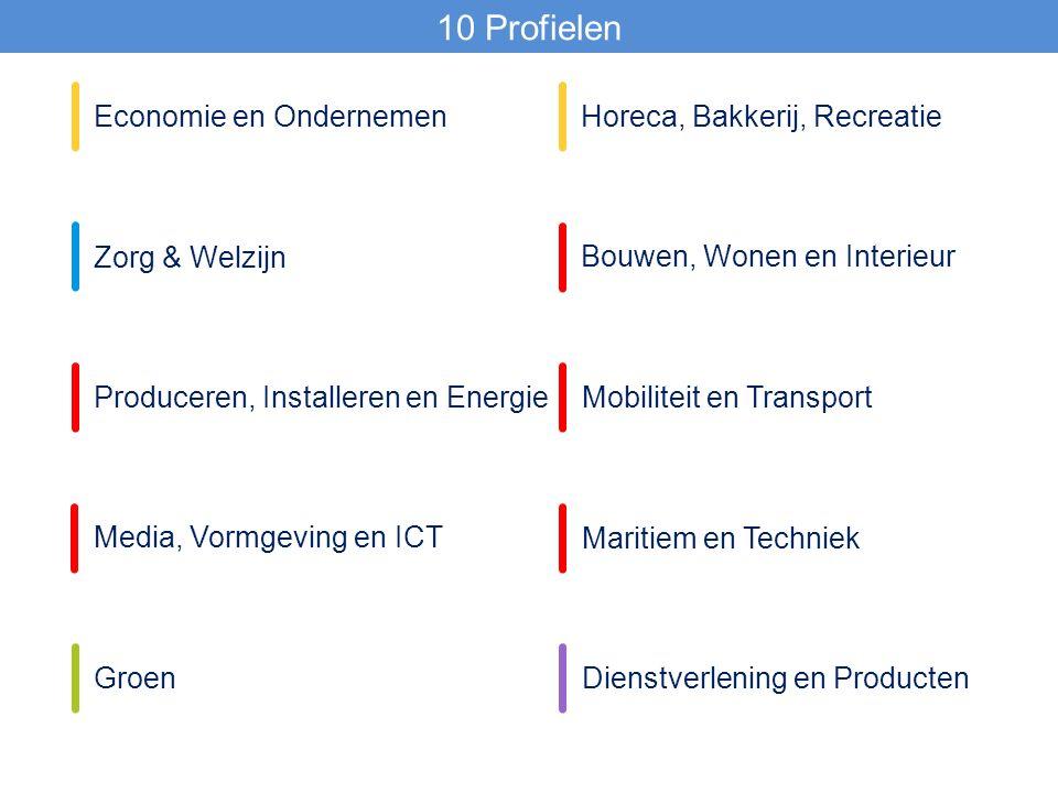 10 Profielen Economie en Ondernemen Zorg & Welzijn Horeca, Bakkerij, Recreatie Bouwen, Wonen en Interieur Produceren, Installeren en EnergieMobiliteit en Transport Maritiem en Techniek Media, Vormgeving en ICT Dienstverlening en ProductenGroen