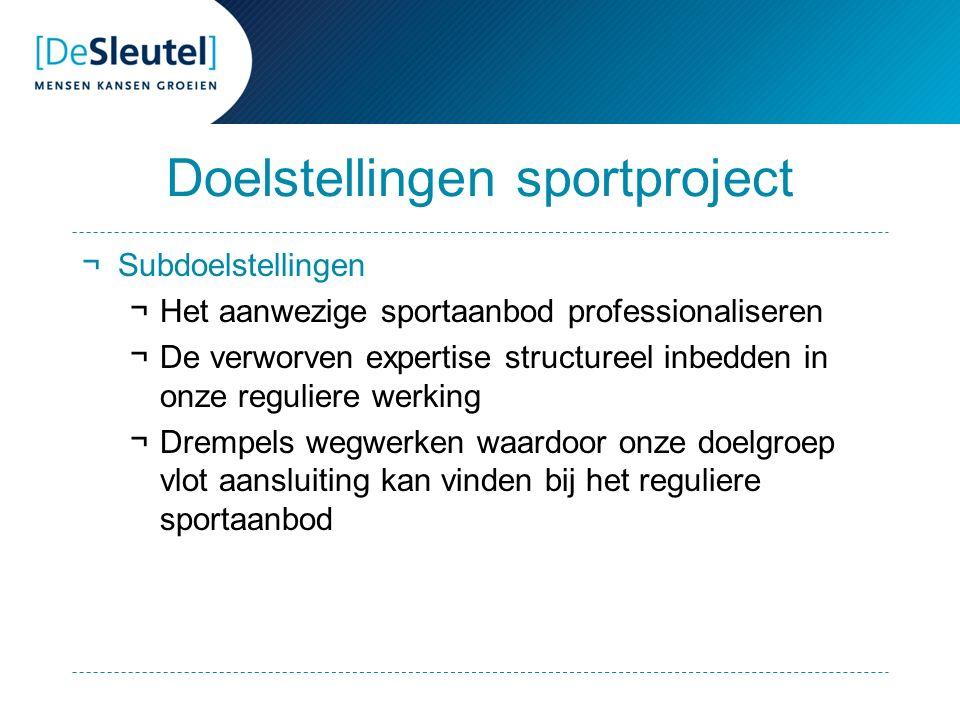 Acties ter continuering ¬Sportpromotoren + opleidingen ¬Werkgroep sport ¬Handelplannen ¬Interne opvolging door directie