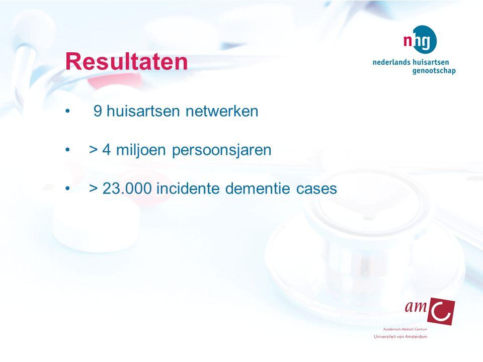 Resultaten 9 huisartsen netwerken > 4 miljoen persoonsjaren > 23.000 incidente dementie cases