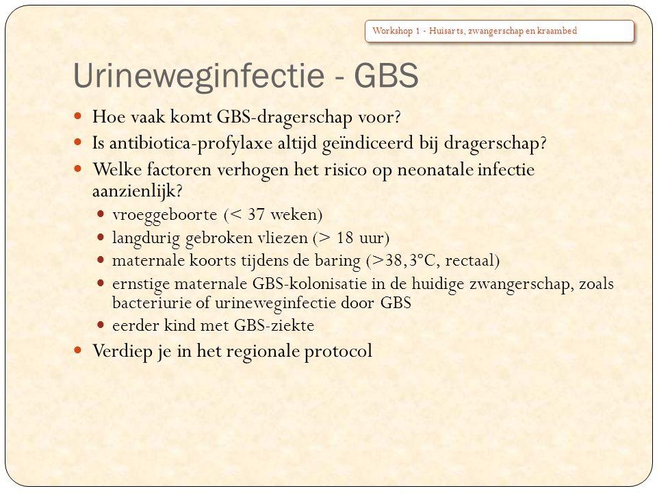 Urineweginfectie - GBS Hoe vaak komt GBS-dragerschap voor? Is antibiotica-profylaxe altijd geïndiceerd bij dragerschap? Welke factoren verhogen het ri