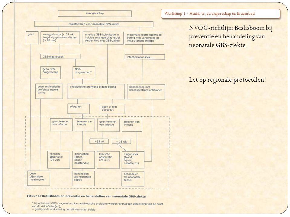 NVOG-richtlijn: Beslisboom bij preventie en behandeling van neonatale GBS-ziekte Let op regionale protocollen! Workshop 1 - Huisarts, zwangerschap en
