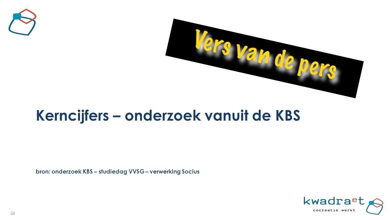 24 Kerncijfers – onderzoek vanuit de KBS bron: onderzoek KBS – studiedag VVSG – verwerking Socius