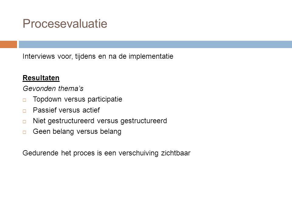 Procesevaluatie Interviews voor, tijdens en na de implementatie Resultaten Gevonden thema's  Topdown versus participatie  Passief versus actief  Niet gestructureerd versus gestructureerd  Geen belang versus belang Gedurende het proces is een verschuiving zichtbaar