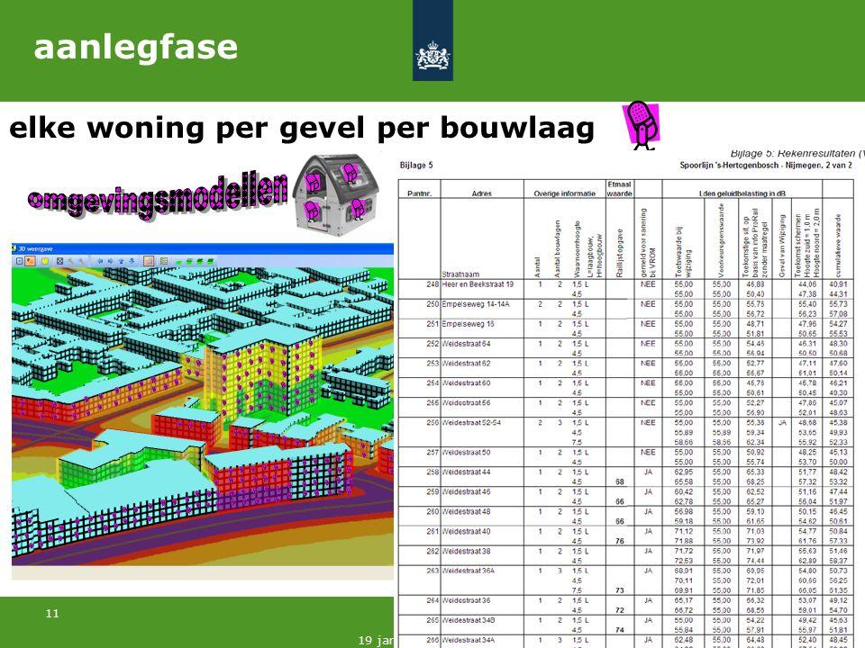 11 19 januari 2011 elke woning per gevel per bouwlaag aanlegfase