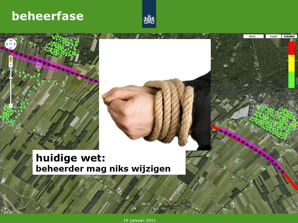 13 19 januari 2011 beheerfase huidige wet: beheerder mag niks wijzigen