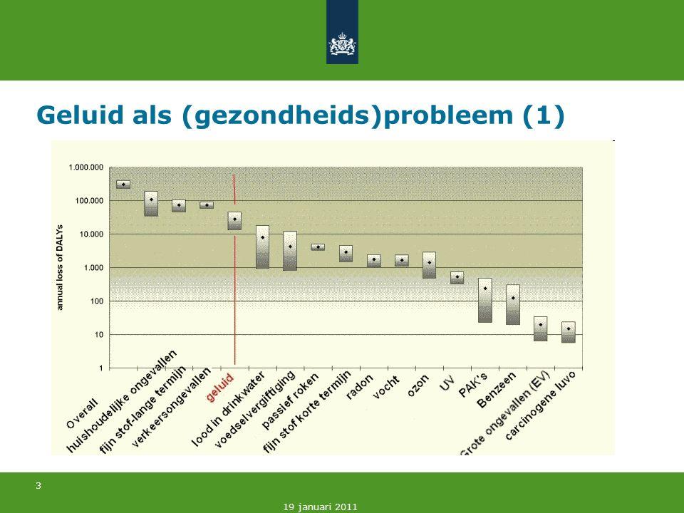 4 19 januari 2011 Geluid als (gezondheids)probleem (2) Hinder door wegverkeer neemt toe (Milieubalans 2009) RIVM (2007): gezondheidsschade € 150-500 mln per jaar marktwaarde verlies onroerend goed € 10,8 miljard Planbureau voor de Leefomgeving (2010): ruim 40% van de bevolking geluidhinder (waarvan weg 30%!)